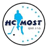 HC Most